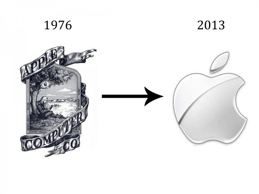 Top 13 Most Drastic Big Brand Logo Design Changes